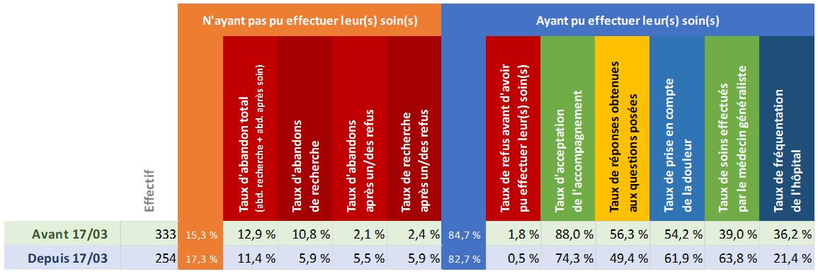 Tableau d'analyse du département Morbihan