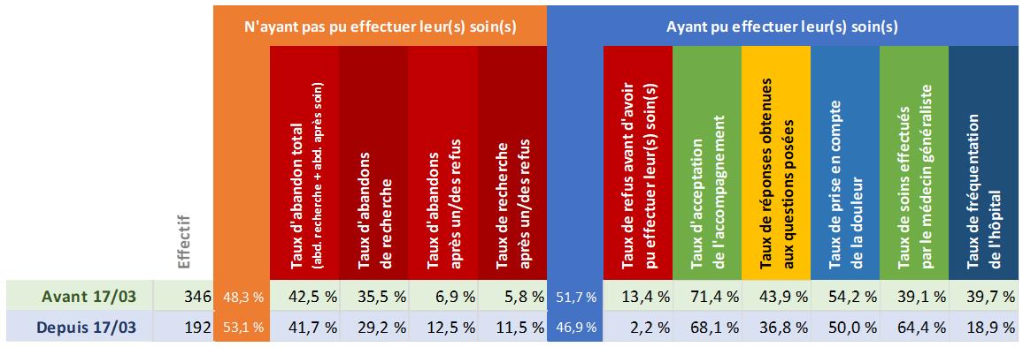 Tableau d'analyse de la région Bourgogne-Franche-Comté